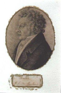 Johann Friedrich Meckel der Jüngere